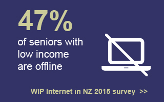 47% of seniors with low income are offline. Internet in NZ 2015 Survey.