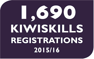 1,690 KiwiSkills registrations in 2015/16