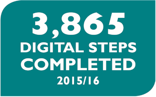 3,865 Digital Steps completed 2015/16
