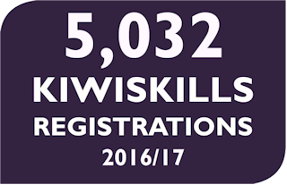 5,032 KiwiSkills registrations in 2016/17